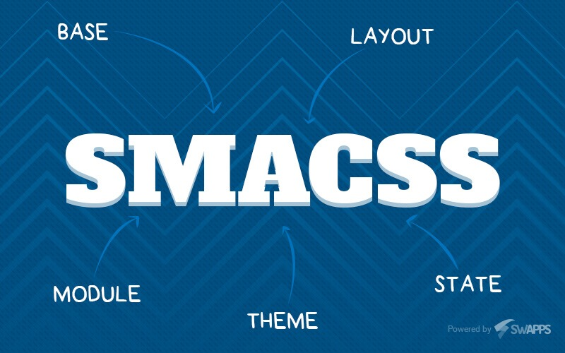 starting-with-smacss (1)