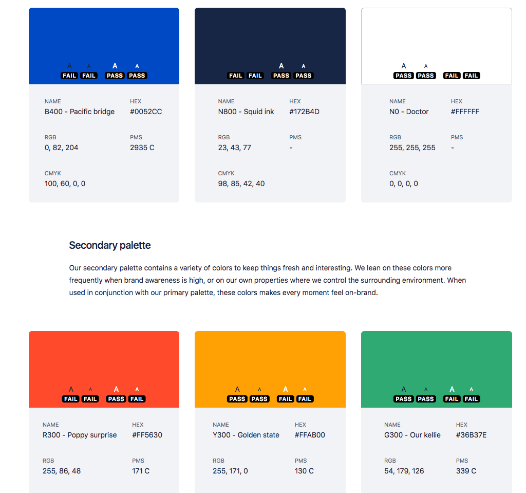 Visual Coherence for Web Design using Style Guides | Swapps